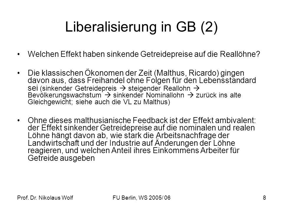 Prof. Dr. Nikolaus WolfFU Berlin, WS 2005/ 068 Liberalisierung in GB (2) Welchen Effekt haben sinkende Getreidepreise auf die Reallöhne? Die klassisch