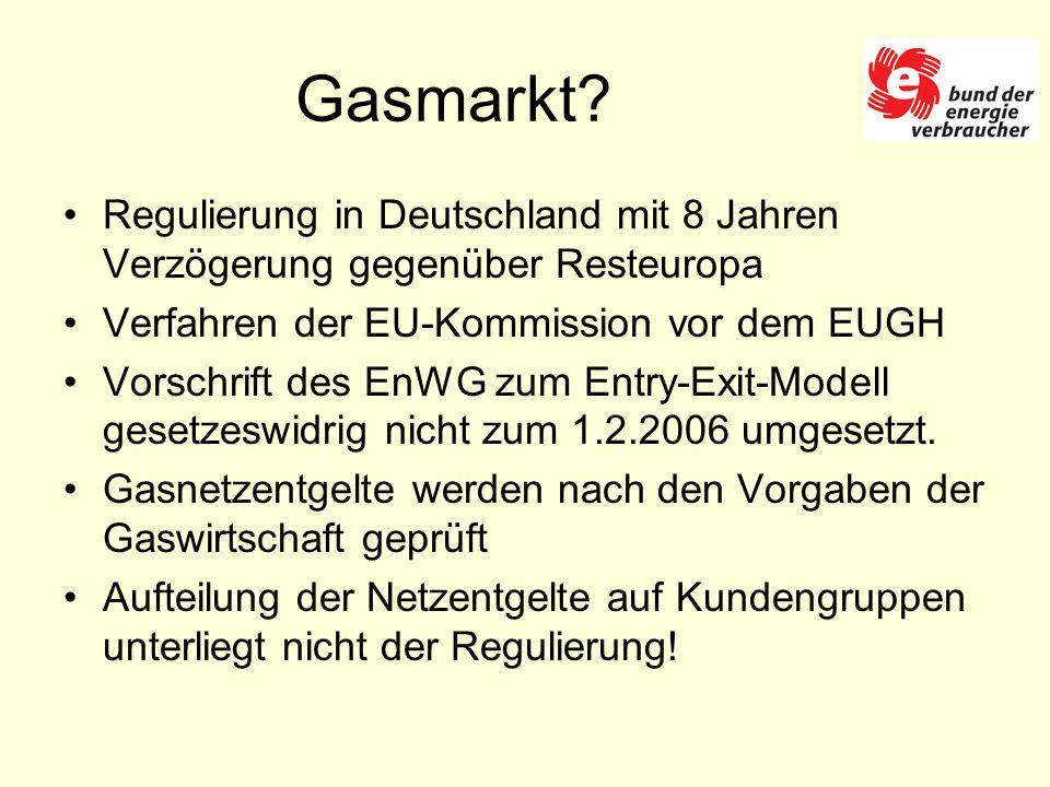Gasmarkt.