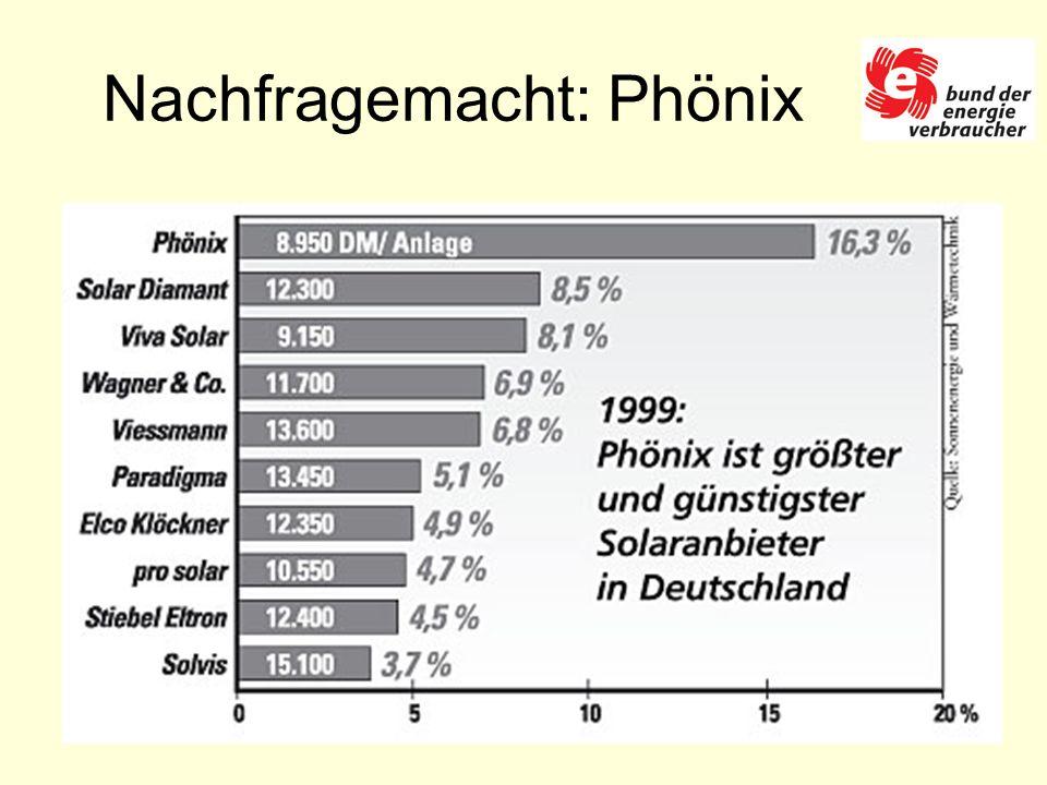 Nachfragemacht: Phönix