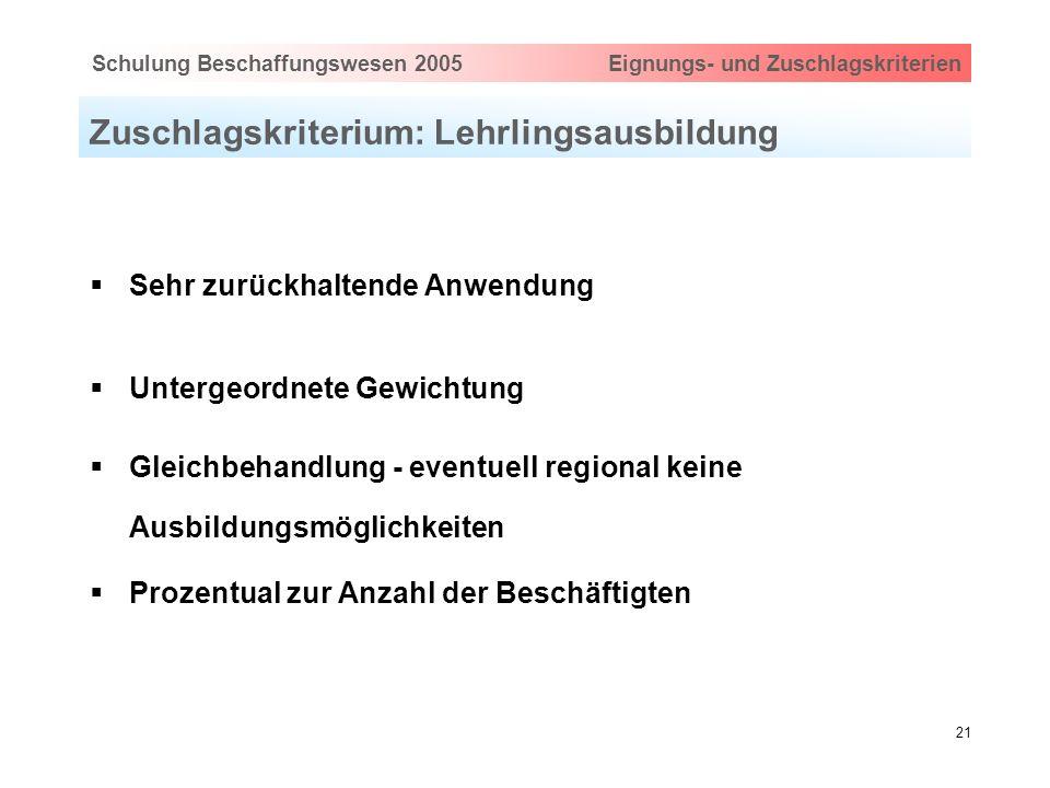 Hauptthema eingeben via Ansicht > Master > FolienmasterSchulung Beschaffungswesen 2005 Eignungs- und Zuschlagskriterien 21 Zuschlagskriterium: Lehrlin