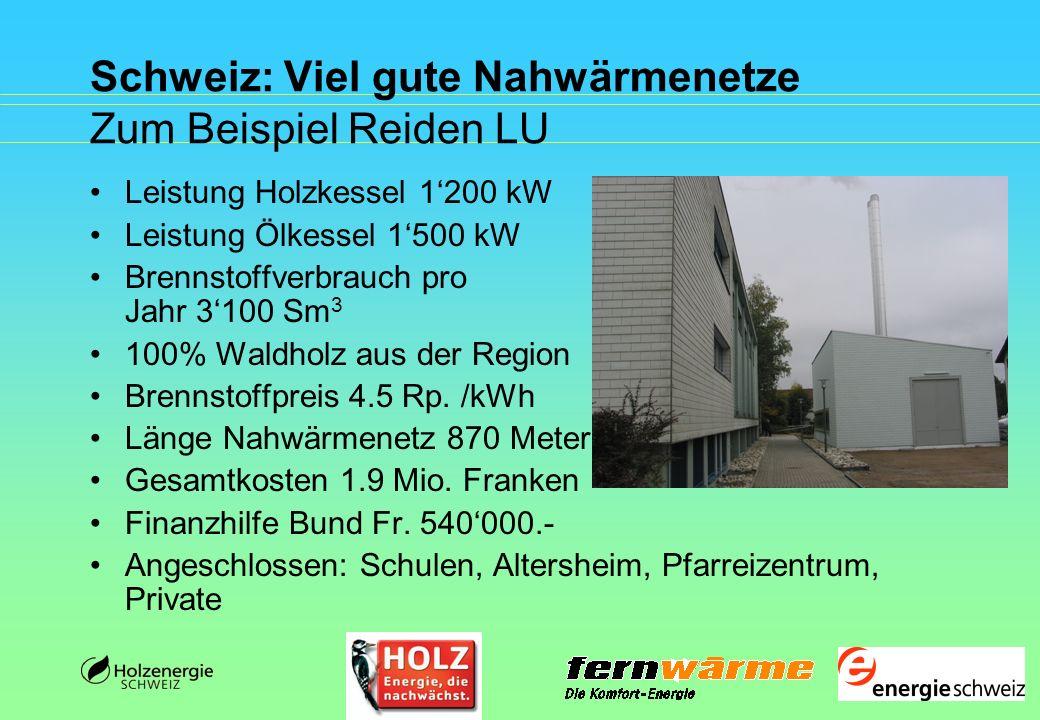 Schweiz: Viel gute Nahwärmenetze Zum Beispiel Reiden LU Leistung Holzkessel 1200 kW Leistung Ölkessel 1500 kW Brennstoffverbrauch pro Jahr 3100 Sm 3 1