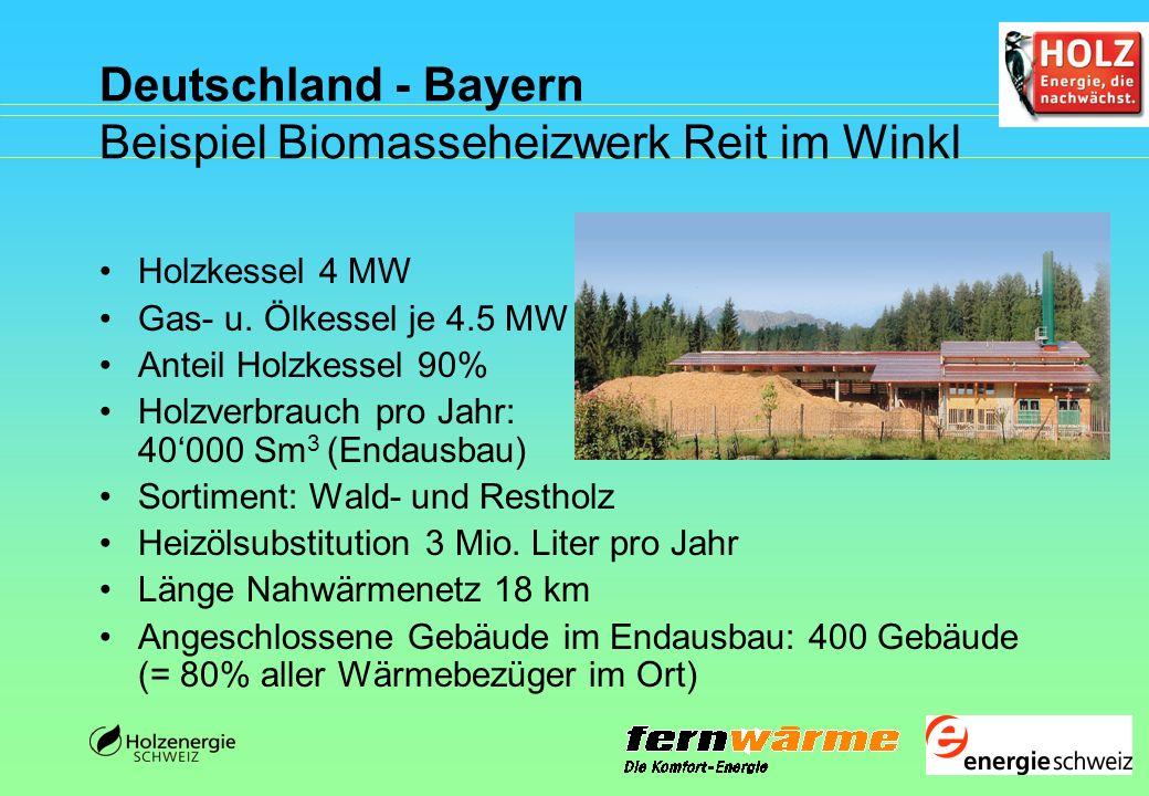 Deutschland - Bayern Beispiel Biomasseheizwerk Reit im Winkl Holzkessel 4 MW Gas- u. Ölkessel je 4.5 MW Anteil Holzkessel 90% Holzverbrauch pro Jahr:
