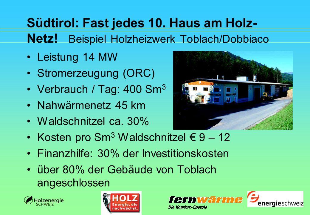 Südtirol: Fast jedes 10. Haus am Holz- Netz! Beispiel Holzheizwerk Toblach/Dobbiaco Leistung 14 MW Stromerzeugung (ORC) Verbrauch / Tag: 400 Sm 3 Nahw