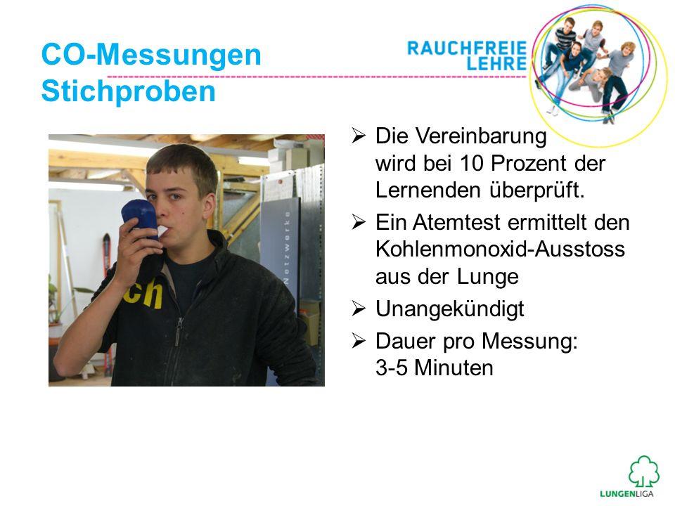 Christophe Gut / Petra Vonmoos Rauchfreie Lehre Projektleitung Solothurn Lungenliga Solothurn Dornacherstrasse 33 Postfach 563 4501 Solothurn Telefon 032 628 68 29 so@rauchfreielehre.ch www.rauchfreielehre.ch Kontakt und Informationen