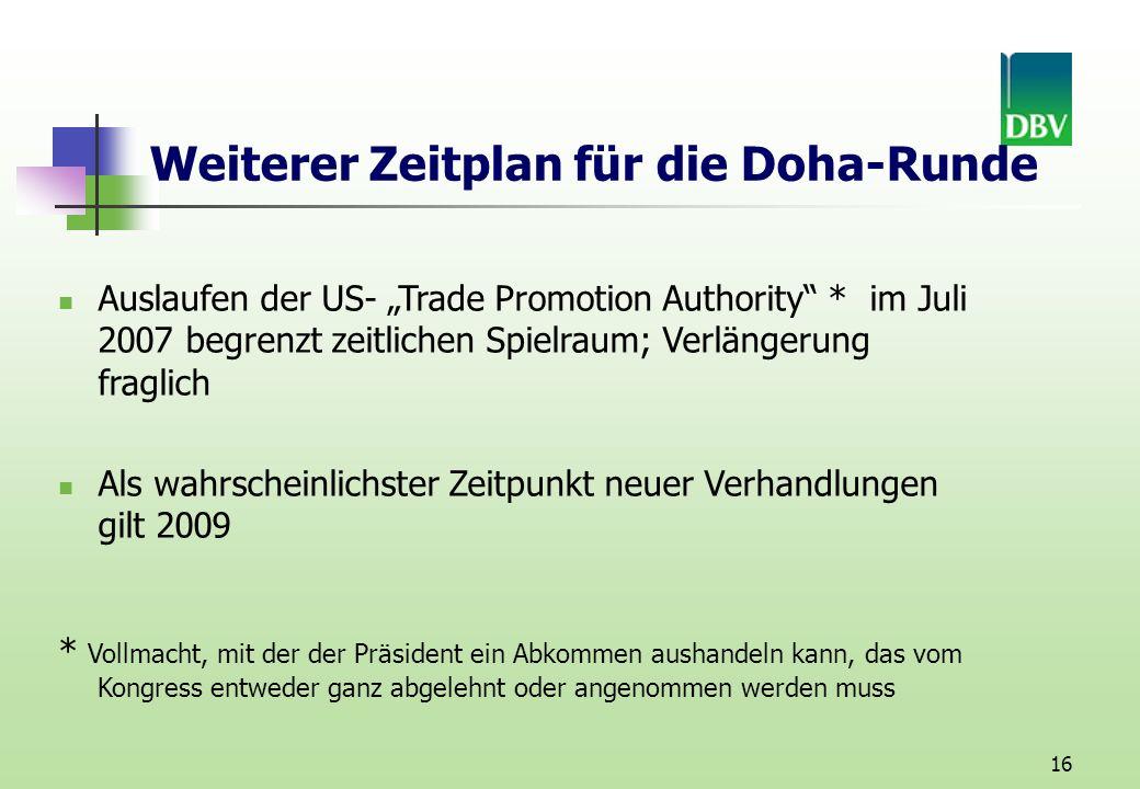 16 Weiterer Zeitplan für die Doha-Runde Auslaufen der US- Trade Promotion Authority * im Juli 2007 begrenzt zeitlichen Spielraum; Verlängerung fraglich Als wahrscheinlichster Zeitpunkt neuer Verhandlungen gilt 2009 * Vollmacht, mit der der Präsident ein Abkommen aushandeln kann, das vom Kongress entweder ganz abgelehnt oder angenommen werden muss