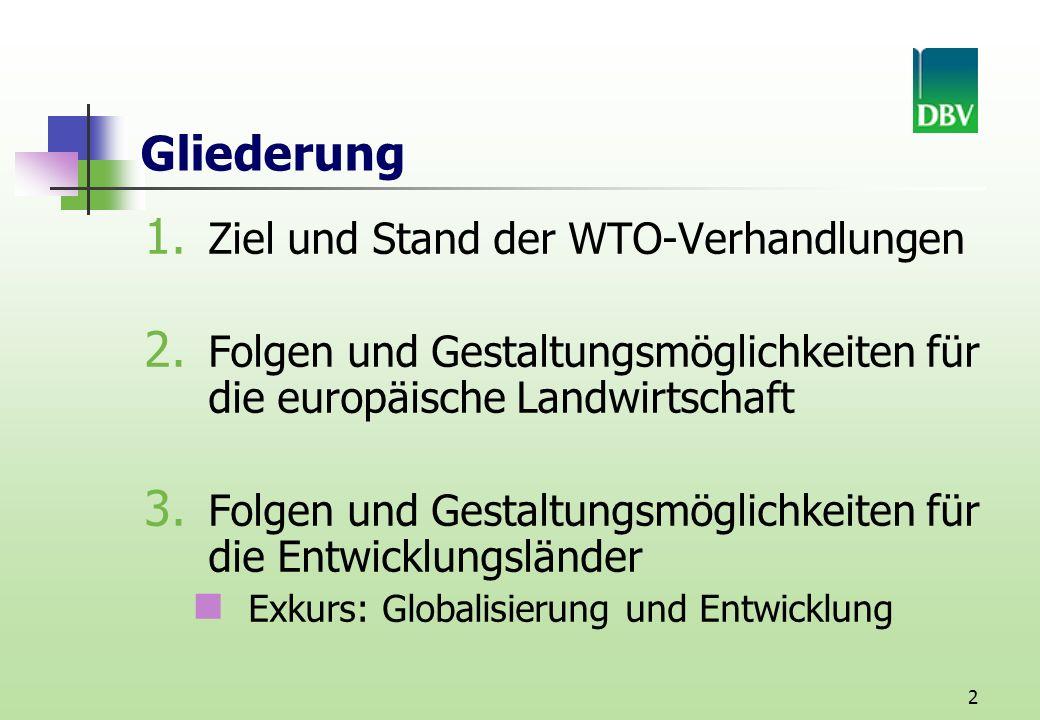 2 Gliederung 1.Ziel und Stand der WTO-Verhandlungen 2.