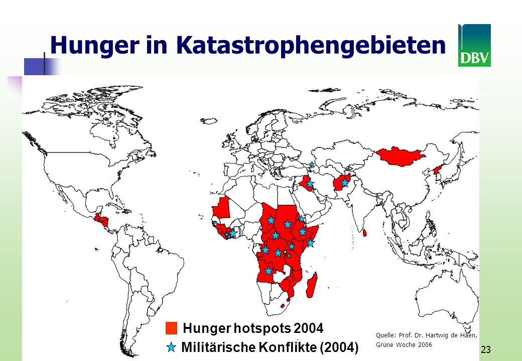 23 Hunger in Katastrophengebieten Militärische Konflikte (2004) Hunger hotspots 2004 Quelle: Prof.