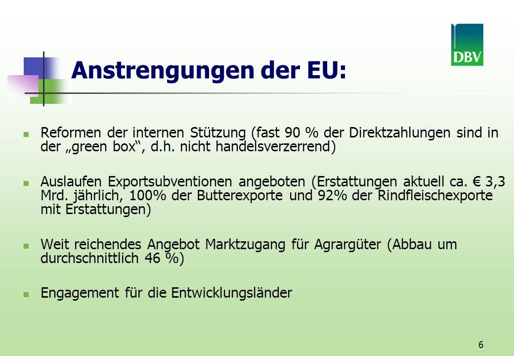 6 Anstrengungen der EU: Reformen der internen Stützung (fast 90 % der Direktzahlungen sind in der green box, d.h.