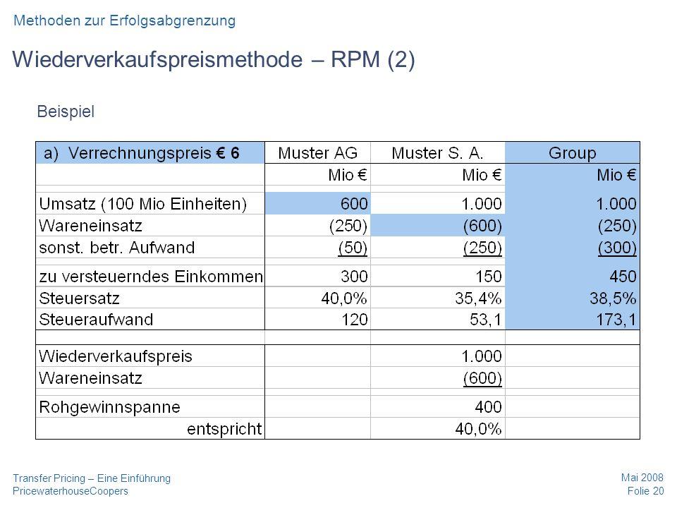 PricewaterhouseCoopers Mai 2008 Folie 20 Transfer Pricing – Eine Einführung Wiederverkaufspreismethode – RPM (2) Methoden zur Erfolgsabgrenzung Beispiel
