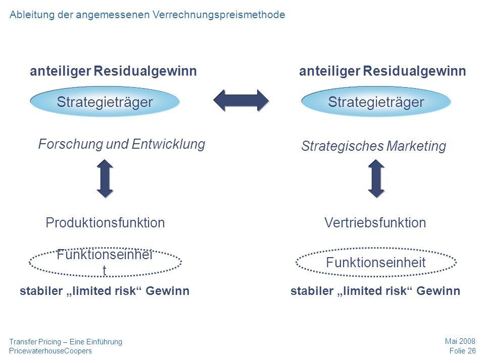 PricewaterhouseCoopers Mai 2008 Folie 26 Transfer Pricing – Eine Einführung Ableitung der angemessenen Verrechnungspreismethode Forschung und Entwickl