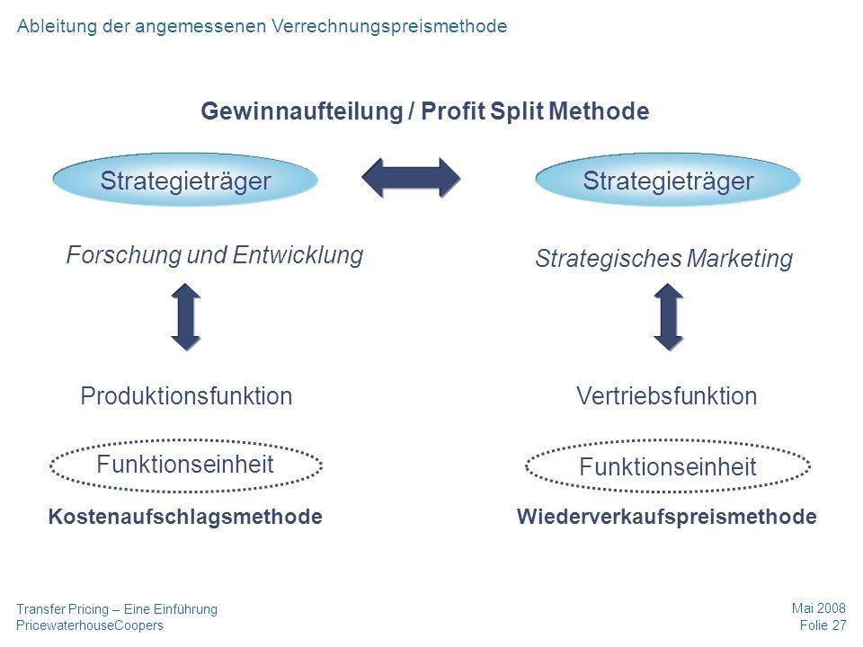 PricewaterhouseCoopers Mai 2008 Folie 27 Transfer Pricing – Eine Einführung Ableitung der angemessenen Verrechnungspreismethode Forschung und Entwickl