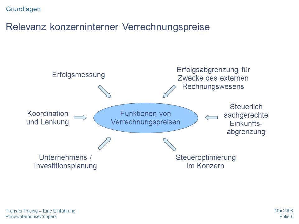 PricewaterhouseCoopers Mai 2008 Folie 6 Transfer Pricing – Eine Einführung Relevanz konzerninterner Verrechnungspreise Grundlagen Funktionen von Verre