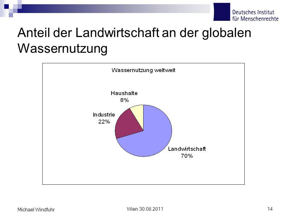 Anteil der Landwirtschaft an der globalen Wassernutzung Wien 30.08.201114 Michael Windfuhr