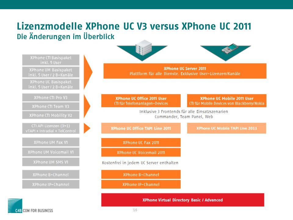 16 Lizenzmodelle XPhone UC V3 versus XPhone UC 2011 Die Änderungen im Überblick