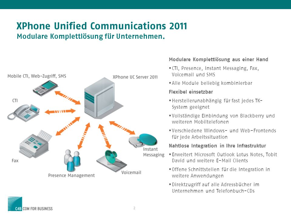2 XPhone Unified Communications 2011 Modulare Komplettlösung für Unternehmen. Modulare Komplettlösung aus einer Hand CTI, Presence, Instant Messaging,