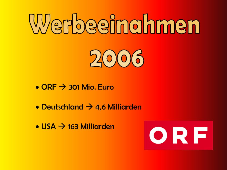 ORF 301 Mio. Euro Deutschland 4,6 Milliarden USA 163 Milliarden