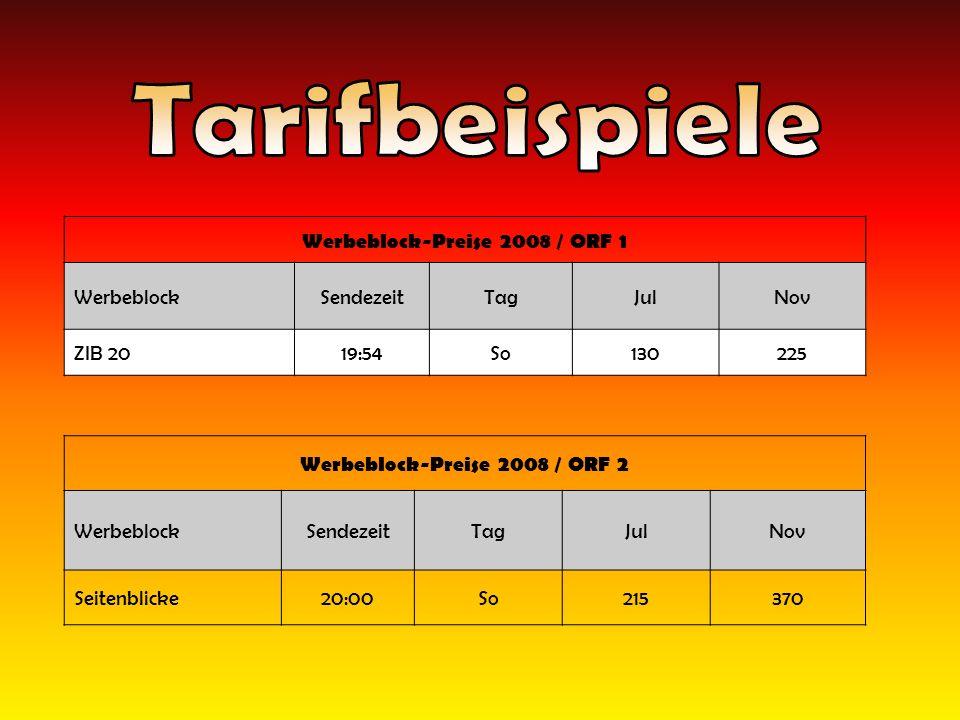 ATV+ anderes System 60 Tarifgruppen 01 Tarifgruppe 0,50/sek 60 Tarifgruppe 110/sek