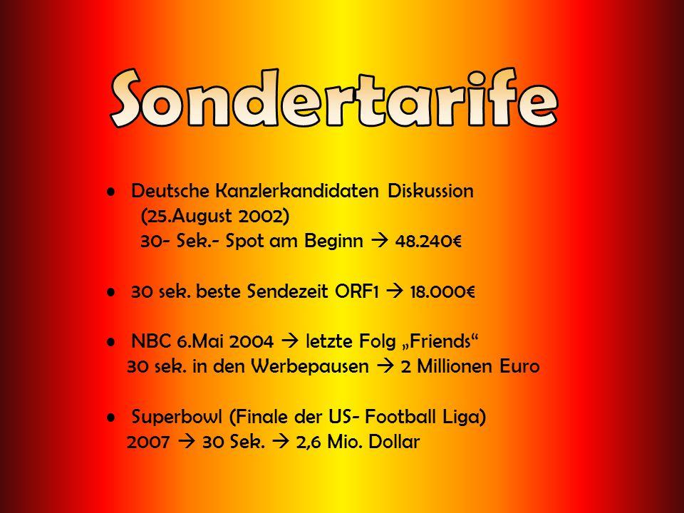 Deutsche Kanzlerkandidaten Diskussion (25.August 2002) 30- Sek.- Spot am Beginn 48.240 30 sek. beste Sendezeit ORF1 18.000 NBC 6.Mai 2004 letzte Folg