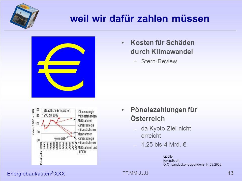 Energiebaukasten ® XXX 13TT.MM.JJJJ weil wir dafür zahlen müssen Kosten für Schäden durch Klimawandel –Stern-Review Pönalezahlungen für Österreich –da Kyoto-Ziel nicht erreicht –1,25 bis 4 Mrd.