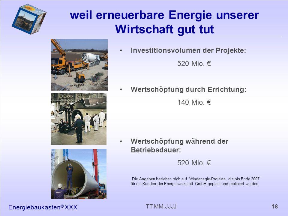 Energiebaukasten ® XXX 18TT.MM.JJJJ weil erneuerbare Energie unserer Wirtschaft gut tut Investitionsvolumen der Projekte: 520 Mio.