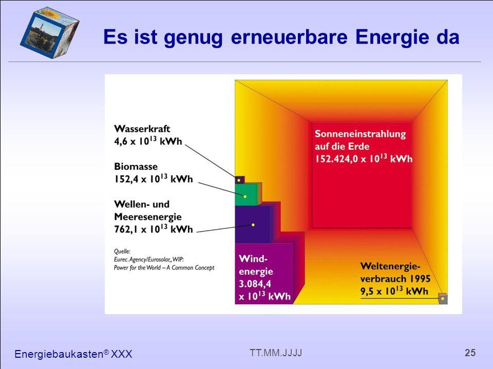 Energiebaukasten ® XXX 25TT.MM.JJJJ Es ist genug erneuerbare Energie da