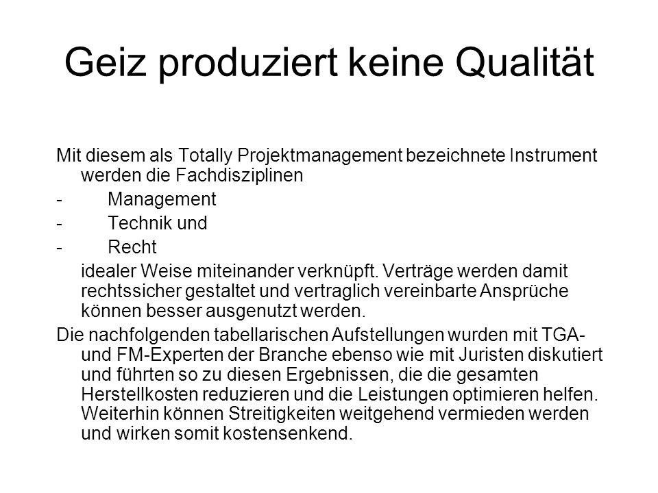 Geiz produziert keine Qualität Mit diesem als Totally Projektmanagement bezeichnete Instrument werden die Fachdisziplinen - Management - Technik und -