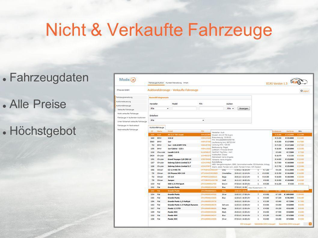 Nicht & Verkaufte Fahrzeuge Fahrzeugdaten Alle Preise Höchstgebot