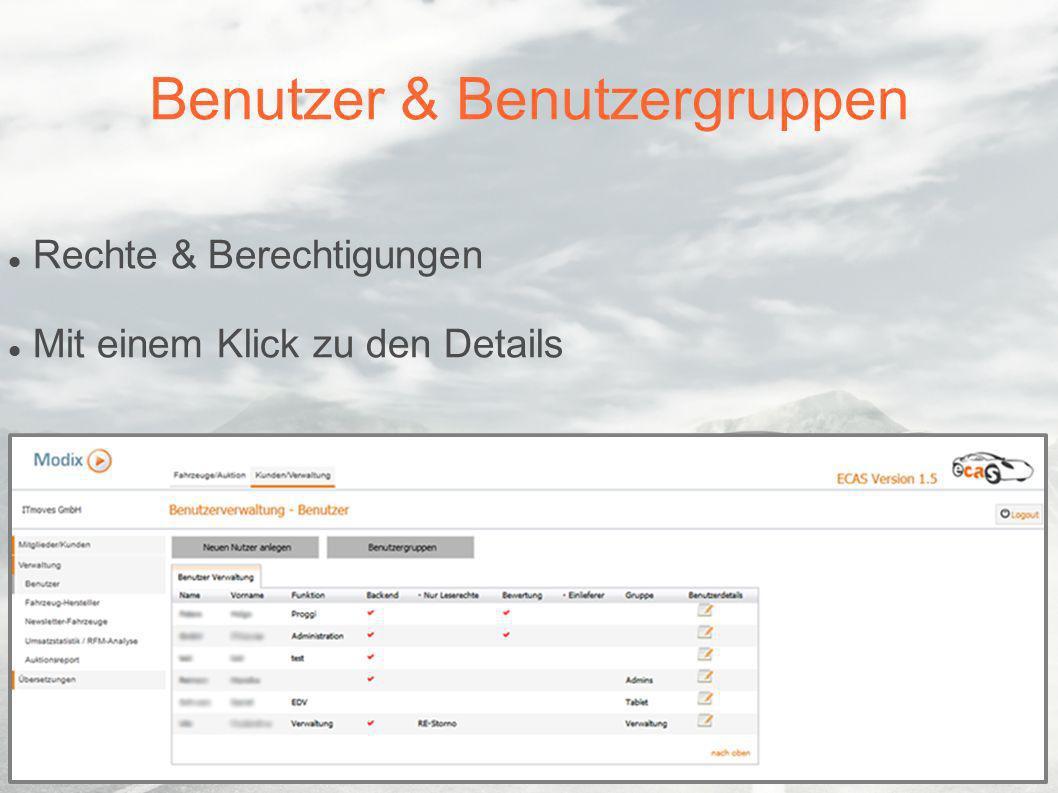 Benutzer & Benutzergruppen Rechte & Berechtigungen Mit einem Klick zu den Details