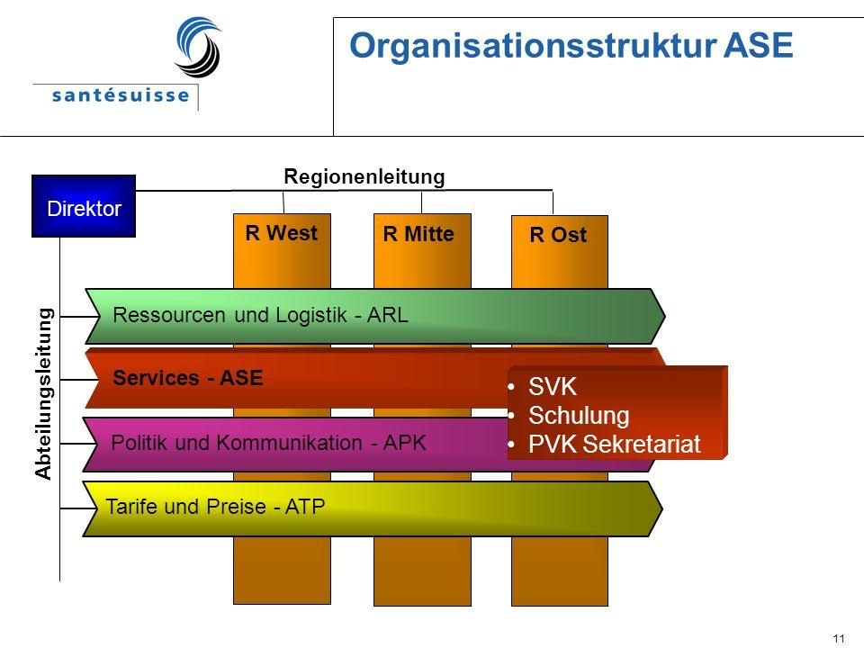 11 Organisationsstruktur ASE R West R Mitte R Ost Direktor Regionenleitung Abteilungsleitung Politik und Kommunikation - APK Tarife und Preise - ATP S