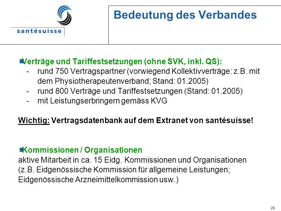 26 Bedeutung des Verbandes Verträge und Tariffestsetzungen (ohne SVK, inkl. QS): -rund 750 Vertragspartner (vorwiegend Kollektivverträge: z.B. mit dem
