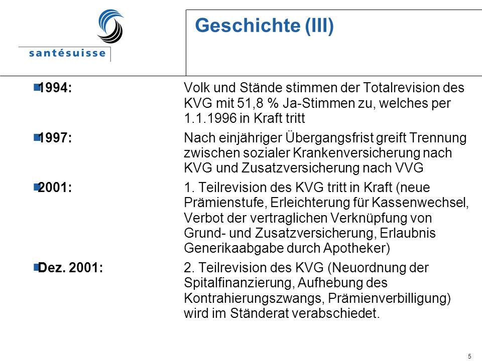 5 Geschichte (III) 1994: Volk und Stände stimmen der Totalrevision des KVG mit 51,8 % Ja-Stimmen zu, welches per 1.1.1996 in Kraft tritt 1997: Nach ei