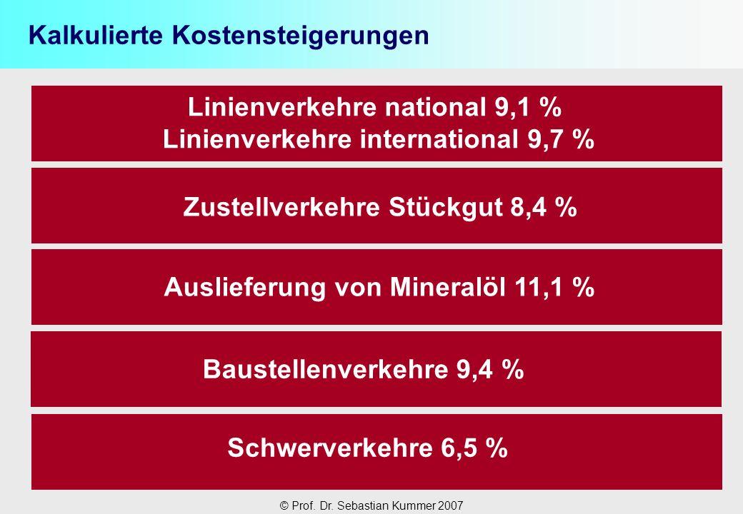 © Prof. Dr. Sebastian Kummer 2007 Kalkulierte Kostensteigerungen Auslieferung von Mineralöl 11,1 % Baustellenverkehre 9,4 % Schwerverkehre 6,5 % Linie