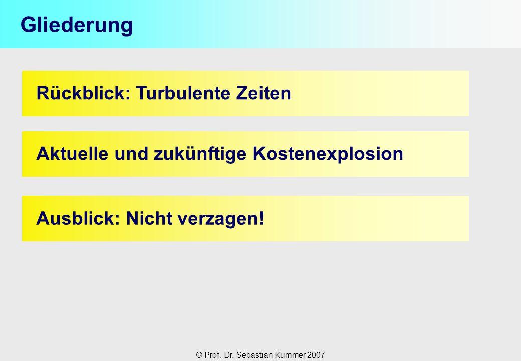 © Prof. Dr. Sebastian Kummer 2007 Gliederung Rückblick: Turbulente Zeiten Aktuelle und zukünftige Kostenexplosion Ausblick: Nicht verzagen!