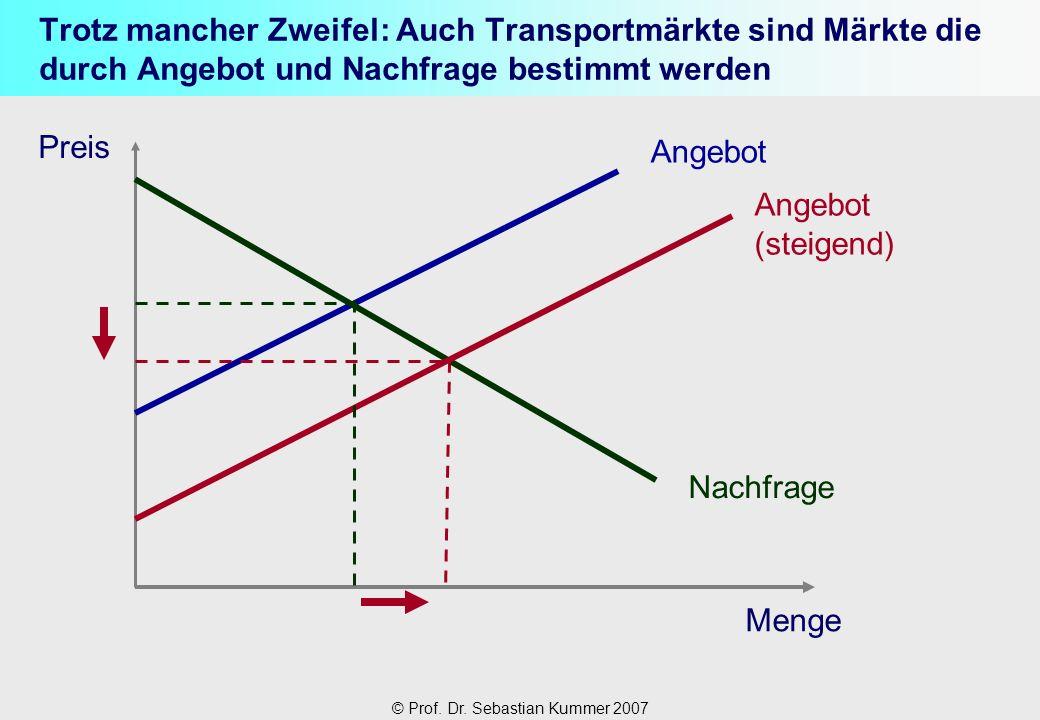 © Prof. Dr. Sebastian Kummer 2007 Trotz mancher Zweifel: Auch Transportmärkte sind Märkte die durch Angebot und Nachfrage bestimmt werden Preis Menge