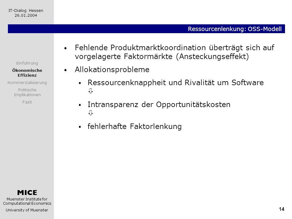 MICE Muenster Institute for Computational Economics University of Muenster IT-Dialog Hessen 26.01.2004 14 Ressourcenlenkung: OSS-Modell Fehlende Produ