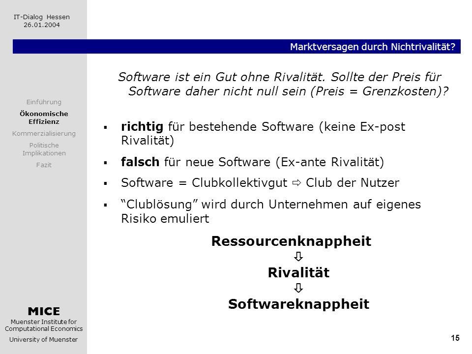 MICE Muenster Institute for Computational Economics University of Muenster IT-Dialog Hessen 26.01.2004 15 Marktversagen durch Nichtrivalität? Software