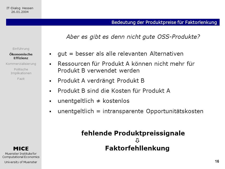 MICE Muenster Institute for Computational Economics University of Muenster IT-Dialog Hessen 26.01.2004 16 Bedeutung der Produktpreise für Faktorlenkun