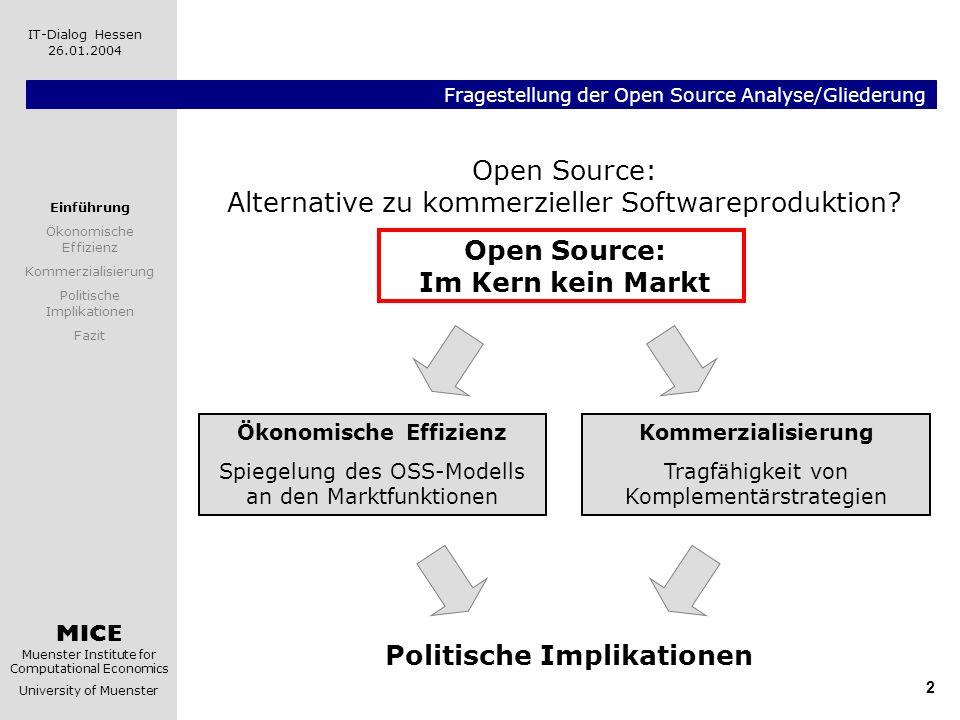 MICE Muenster Institute for Computational Economics University of Muenster IT-Dialog Hessen 26.01.2004 2 Fragestellung der Open Source Analyse/Glieder