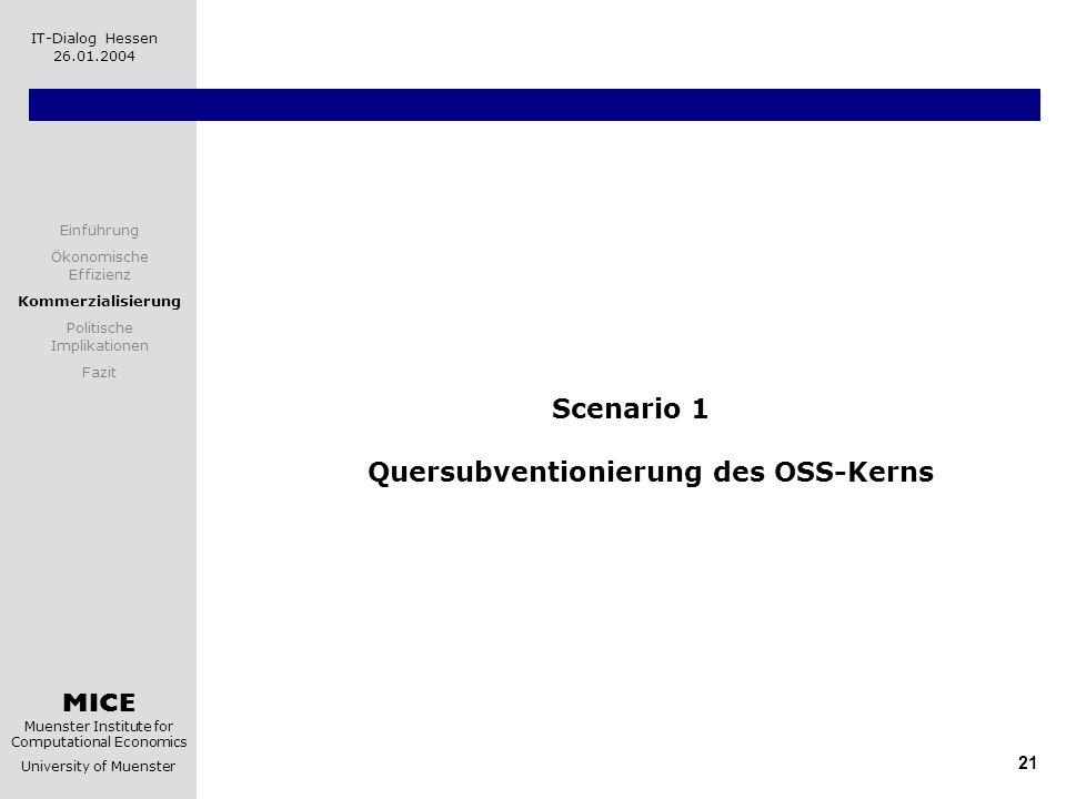 MICE Muenster Institute for Computational Economics University of Muenster IT-Dialog Hessen 26.01.2004 21 Scenario 1 Quersubventionierung des OSS-Kern