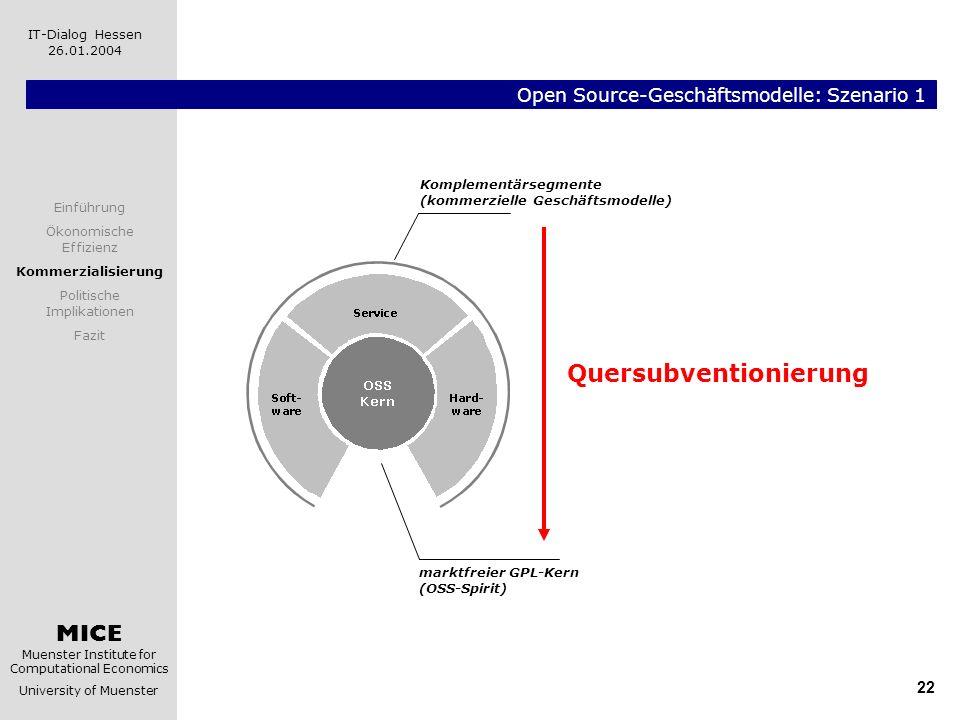 MICE Muenster Institute for Computational Economics University of Muenster IT-Dialog Hessen 26.01.2004 22 Open Source-Geschäftsmodelle: Szenario 1 Kom