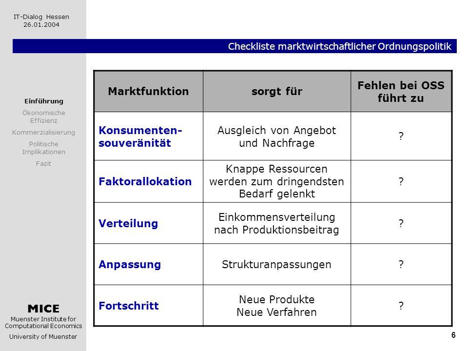 MICE Muenster Institute for Computational Economics University of Muenster IT-Dialog Hessen 26.01.2004 6 Checkliste marktwirtschaftlicher Ordnungspoli