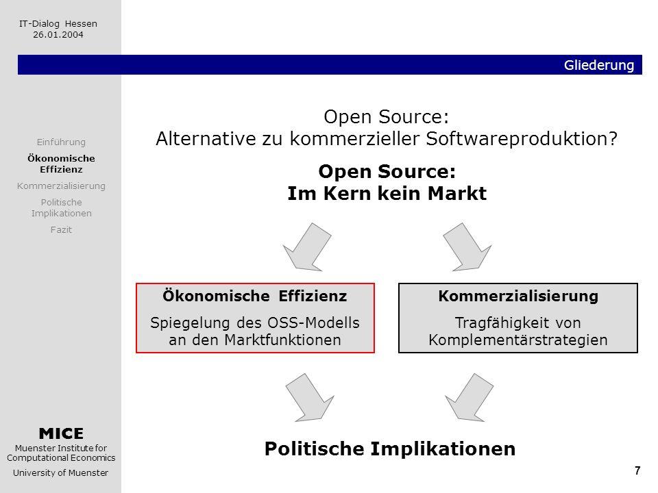 MICE Muenster Institute for Computational Economics University of Muenster IT-Dialog Hessen 26.01.2004 7 Gliederung Kommerzialisierung Tragfähigkeit v