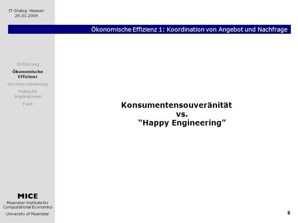 MICE Muenster Institute for Computational Economics University of Muenster IT-Dialog Hessen 26.01.2004 8 Ökonomische Effizienz 1: Koordination von Ang