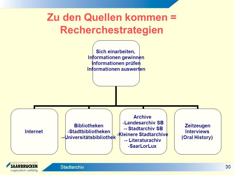 30 Stadtarchiv Zu den Quellen kommen = Recherchestrategien Sich einarbeiten, Informationen gewinnen Informationen prüfen Informationen auswerten Inter