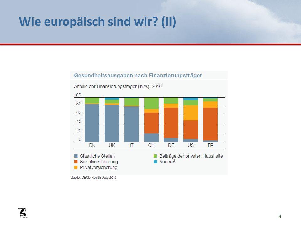 Wie europäisch sind wir? (II) 4