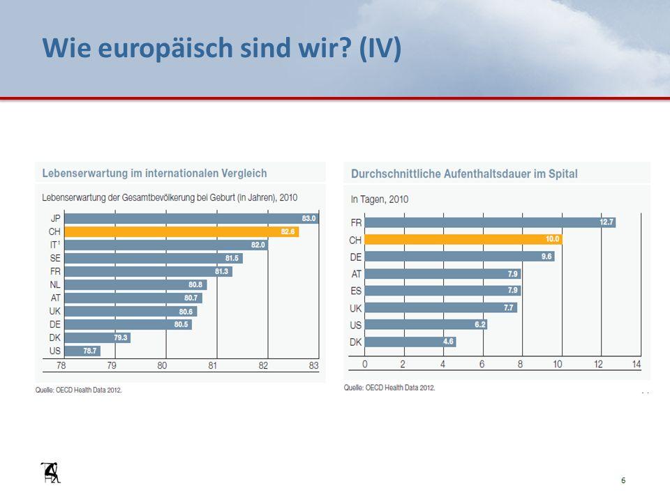 Wie europäisch sind wir? (IV) 6