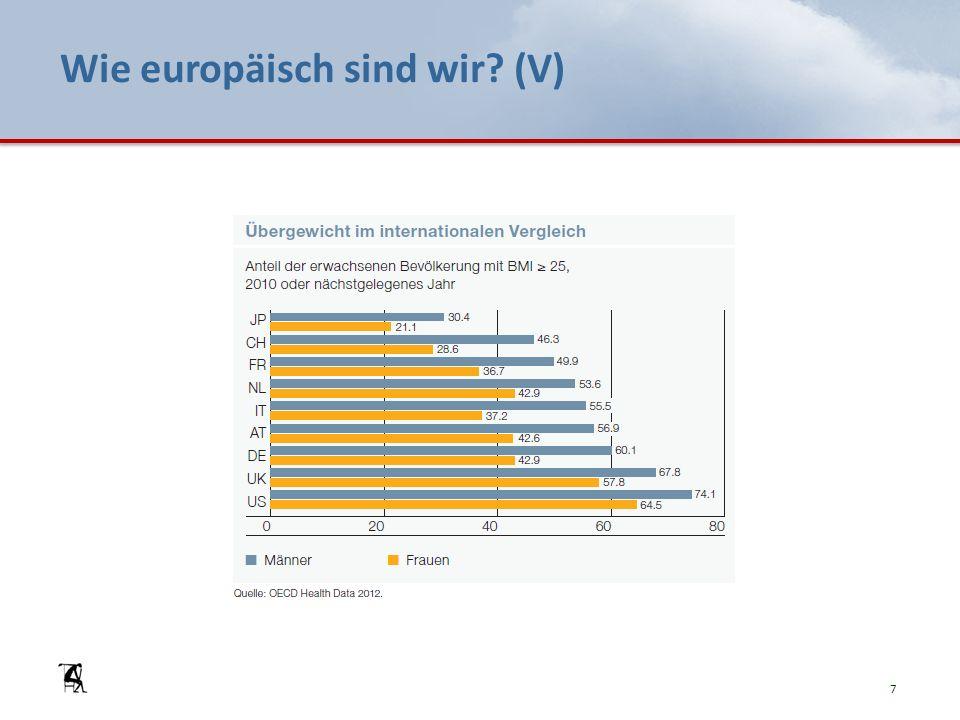 Wie europäisch sind wir? (V) 7