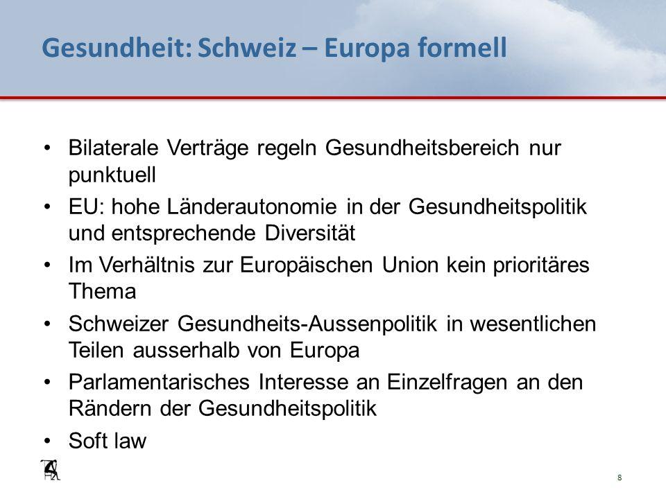 Gesundheit: Schweiz – Europa formell Bilaterale Verträge regeln Gesundheitsbereich nur punktuell EU: hohe Länderautonomie in der Gesundheitspolitik und entsprechende Diversität Im Verhältnis zur Europäischen Union kein prioritäres Thema Schweizer Gesundheits-Aussenpolitik in wesentlichen Teilen ausserhalb von Europa Parlamentarisches Interesse an Einzelfragen an den Rändern der Gesundheitspolitik Soft law 8