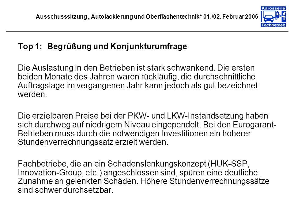 Ausschusssitzung Autolackierung und Oberflächentechnik 01./02. Februar 2006 Top 1:Begrüßung und Konjunkturumfrage Die Auslastung in den Betrieben ist