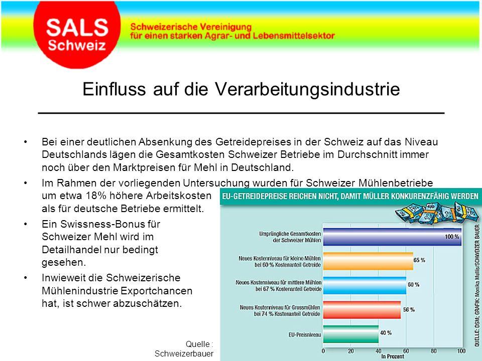 Einfluss auf die Verarbeitungsindustrie Bei einer deutlichen Absenkung des Getreidepreises in der Schweiz auf das Niveau Deutschlands lägen die Gesamtkosten Schweizer Betriebe im Durchschnitt immer noch über den Marktpreisen für Mehl in Deutschland.